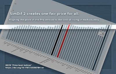 A different price for every one, the same value for all.